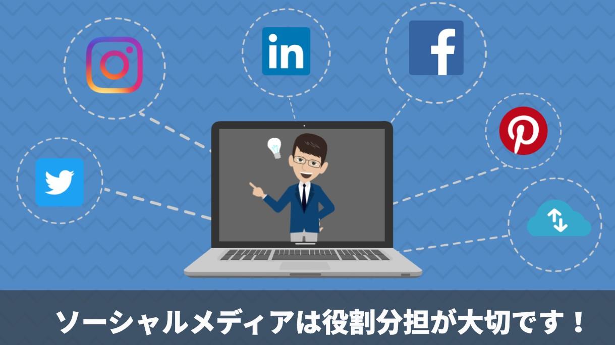 ソーシャルメディアは役割分担が大切!
