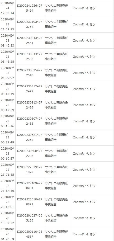 zoomマニュアル毎日売れています。